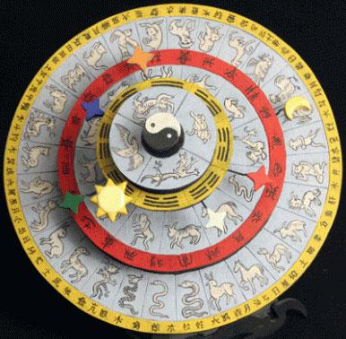 китайский гороскоп животных